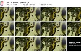 高清实拍视频丨特写钟表内部齿轮转动