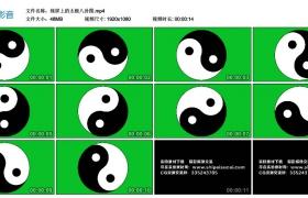 高清动态视频丨绿屏上的太极八卦图