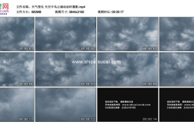 4K实拍视频素材丨天气变化 天空中乌云涌动延时摄影