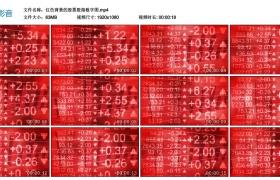 高清动态视频丨红色背景的股票股指数字图