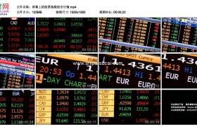 高清实拍视频素材丨屏幕上的股票指数股市行情