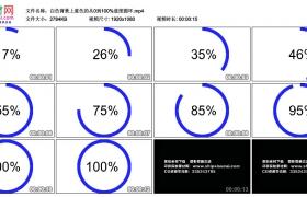 高清动态视频丨白色背景上蓝色的从0到100%进度圆环