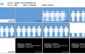 高清动态视频丨卡通男性人口统计显示图形图表素材