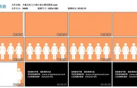 高清动态视频丨卡通女性人口统计显示图形图表素材