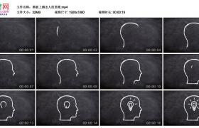 高清实拍视频丨黑板上画出人的思维